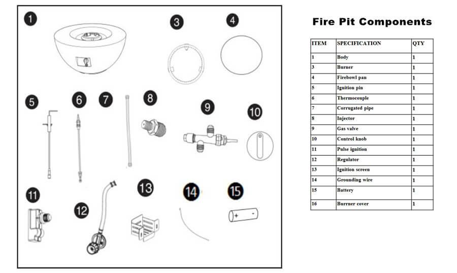 Fire Pit Components